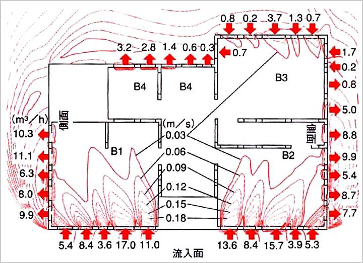 通風状態の図